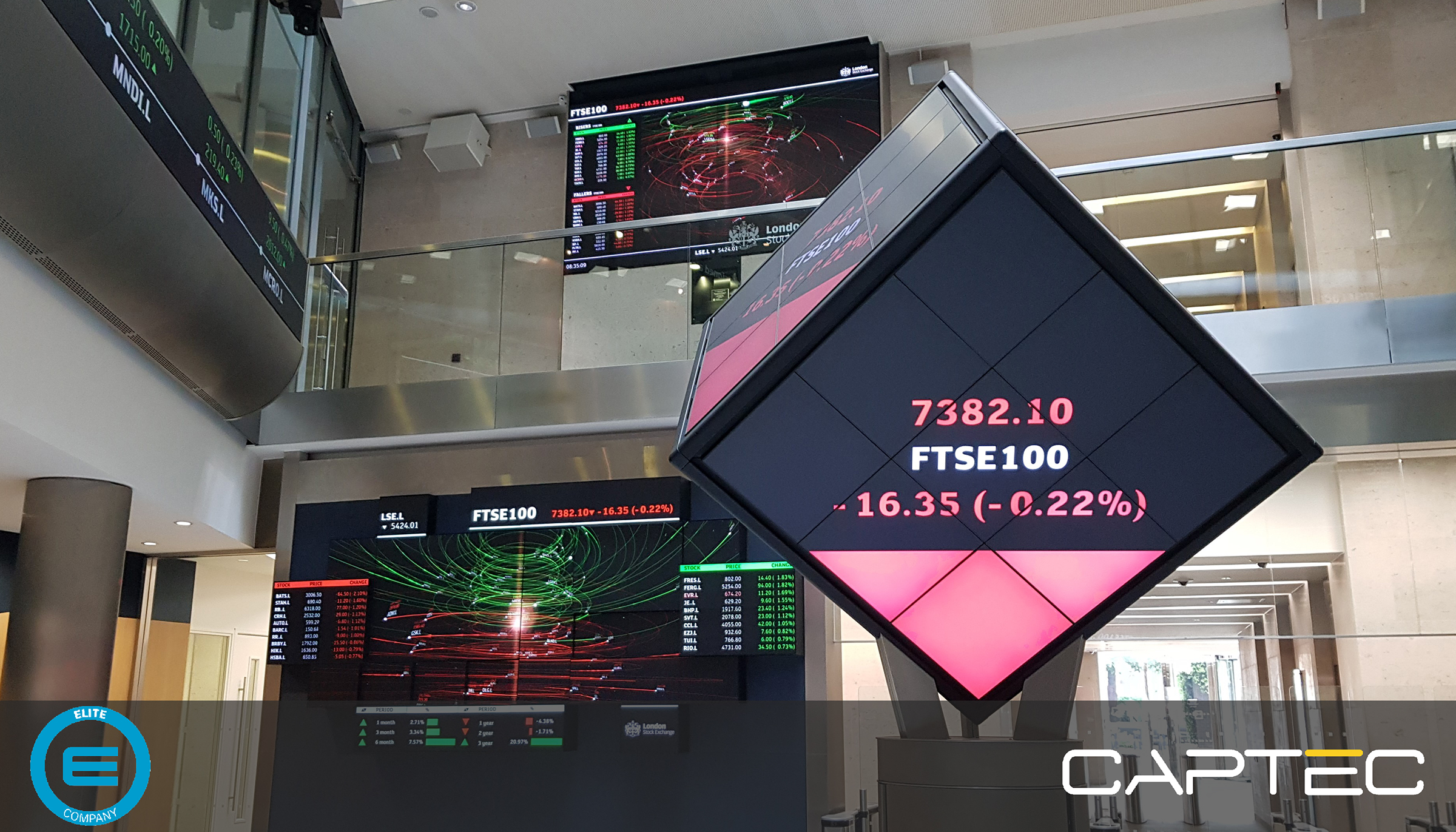 Captec ELITE Stock Exchange - Index