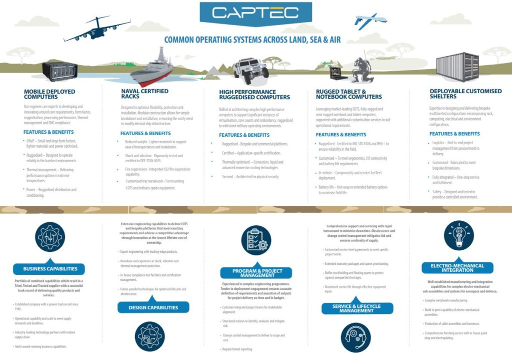 Download Defence Applications Flyer