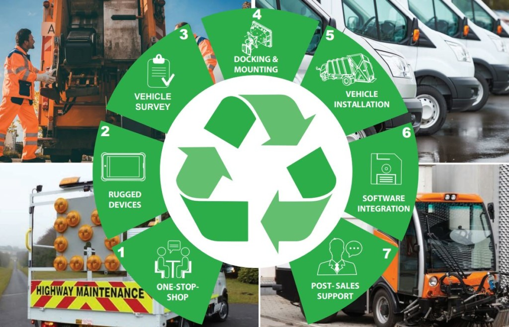 in cab waste management solutions large 1024x658 - Environmental Services In-Cab Technology